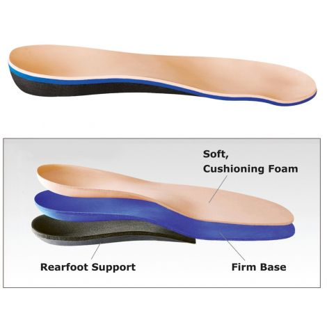 Orthofeet Thermofit Women's Insoles TDIW