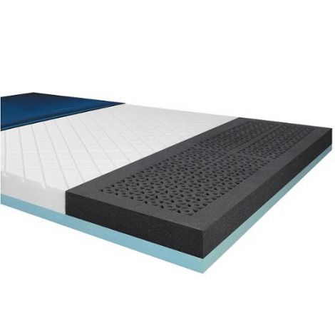 Drive Medical Multi-Ply ShearCare 1500 Pressure Redistribution Foam Mattress