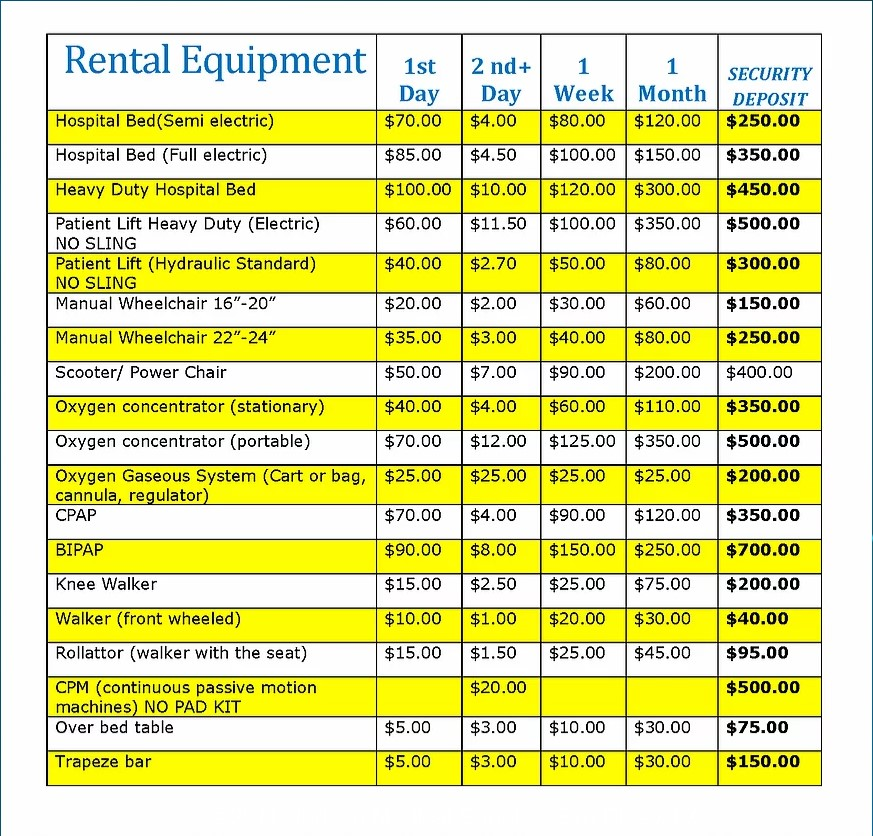 Rent Medical Equipment in San Diego